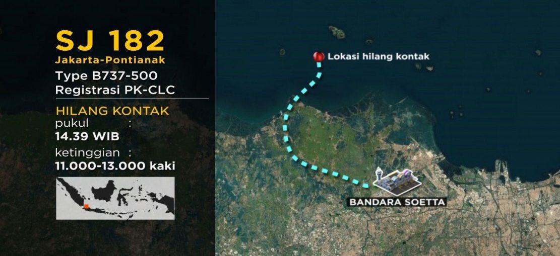 Perkiraan Titik Terakhir Hilang Kontaknya Pesawat Sriwijaya Air
