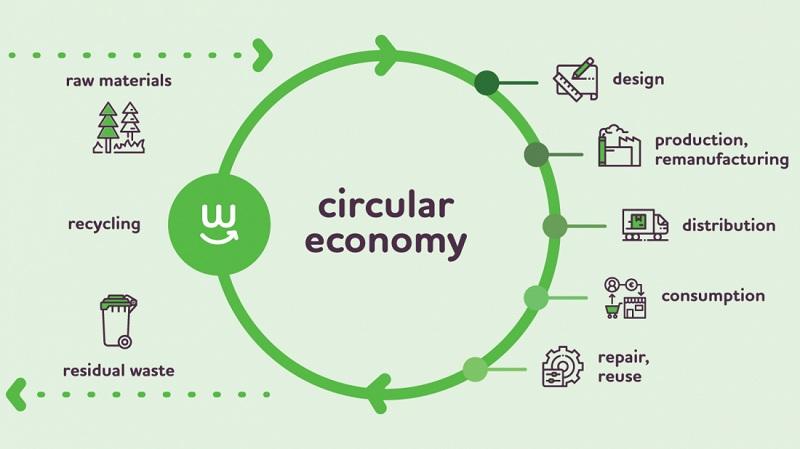 langkah indonesia menuju ekonomi hijau