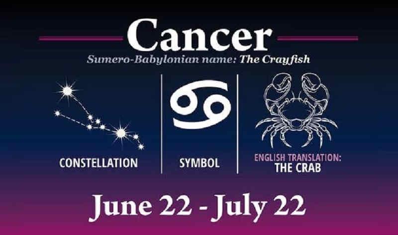 Karakter Zodiak Cancer